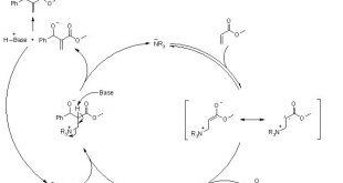 تدریس خصوصی شیمی آلی در تهران