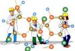 آموزش نرم افزار شیمی آلی ماکرومدل MacroModel در وبسایت شیمیدان ایرانی Iranian Chemist