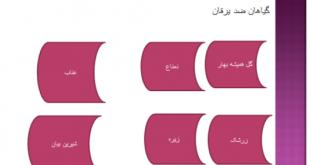 آموزش رایگان شیمی آلی دکتر مهدی نباتی Mehdi Nabati 09011828140