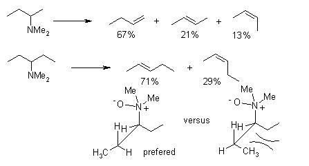Hofmann rule
