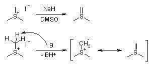 مکانیسم واکنش کوری چایکوفسکی