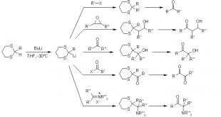 واکنشهای مختلف دی تیان های لیتیوم دار شده توسط دکتر مهدی نباتی
