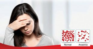 درمان کم خونی با داروی فریک مالتول